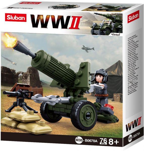 Alliierte Artillerie